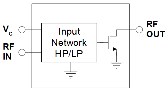 Figure 2. Integrated Amplifier Functional Diagram