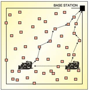 Fig. 1: Target tracking