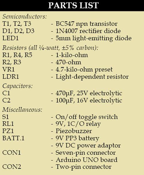 Z97_Parts