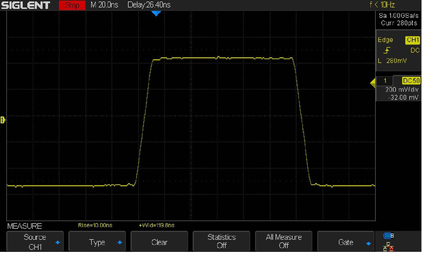 Figure 3: Waveform characteristics of one single pulse