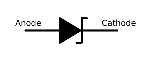 circuit symbol of Zener Diode
