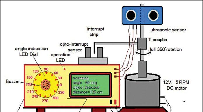 microcontroller based ultrasonic radar