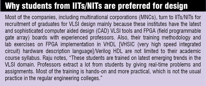 IIT/NIIT are preferred