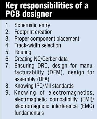 PCB Designing for Engineers | What's the Market Like?