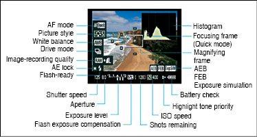 Fig. 2: Control menu on the camera