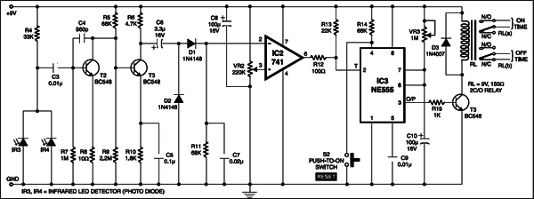 Fig. 2: IR receiver section