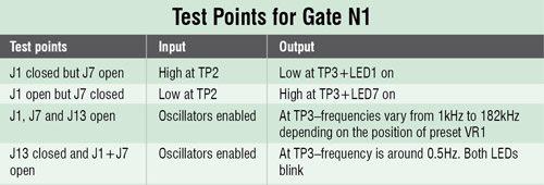 412_Test_Point