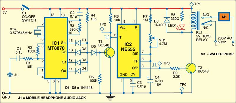 Fig. 2: Circuit of cellphone-based remote controller for water pump
