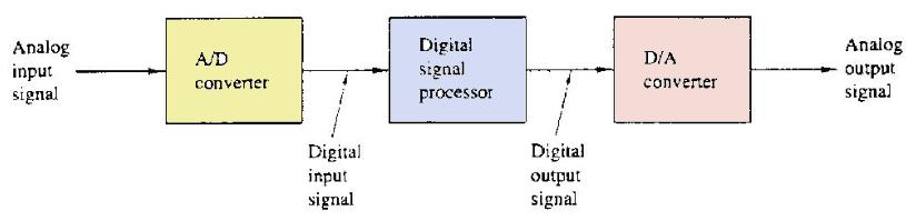 4DA_digitalsp
