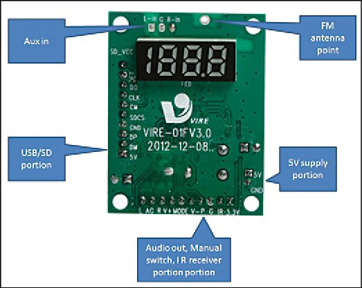 USB MP3 Player | Full Circuit Diagram with Source Code Available