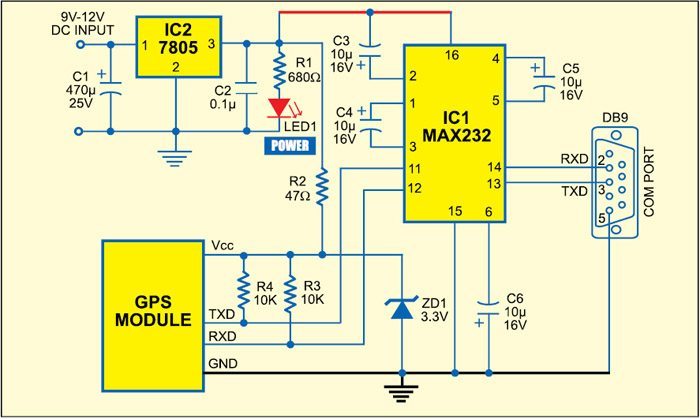 electronics projects pc based gps receiver electronics for you rh electronicsforu com gps receiver circuit diagram gps receiver schematic diagram