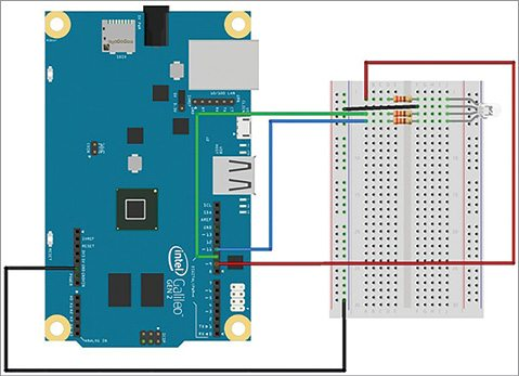 Fig. 21: Circuit of interfacing RGB LED