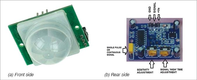 Fig. 1: PIR motion-sensor module