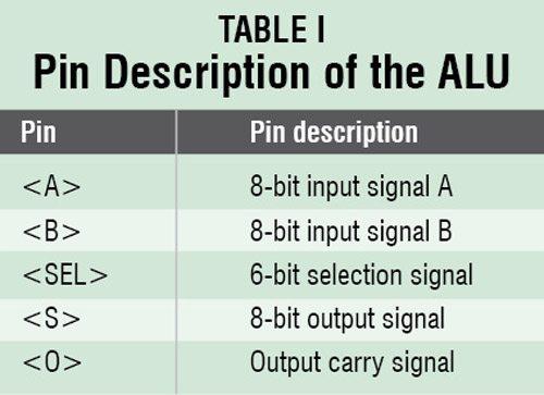 9DE_DDC_Table_1