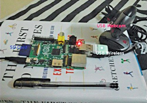 Fig. 1: USB camera with Raspberry Pi