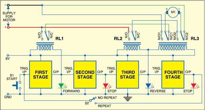 Fig. 1: Block diagram of the sequential timer for DC motor control