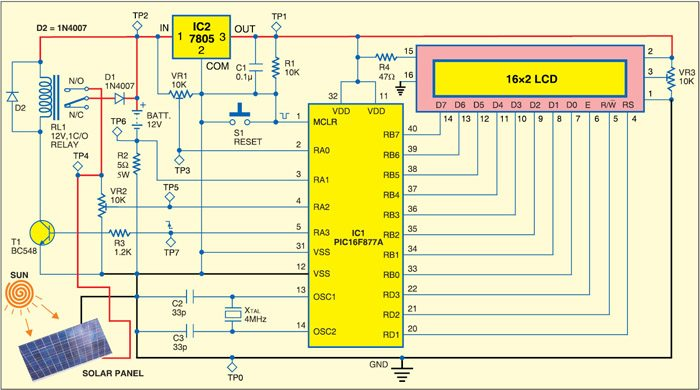 PIC Microcontroller Based Solar Charger | Source Code Available