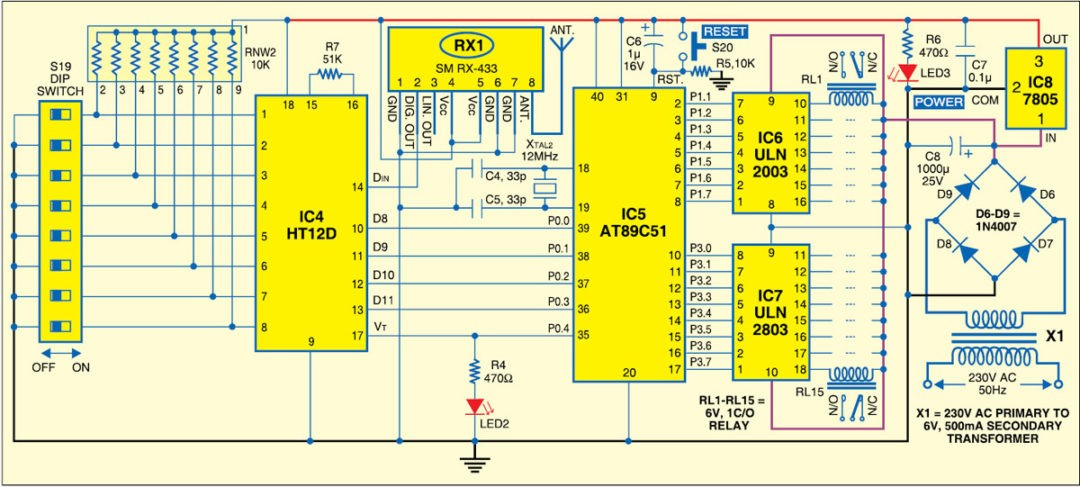 Microcontroller Projects: RF-Based Multiple Device Control