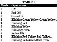 B6C_prog-_-table-_-eff