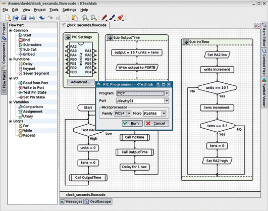 Fig. 2: Visual Editor