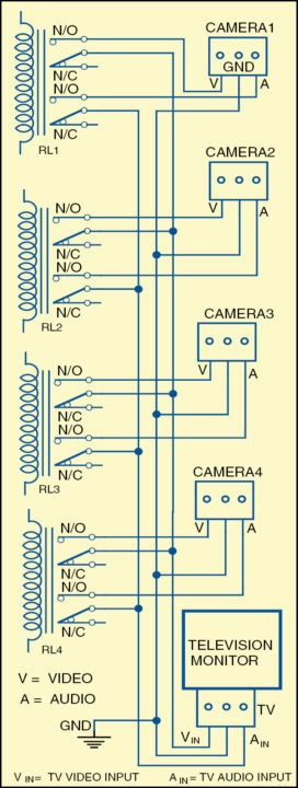 Fig. 4: Relay-connection diagram