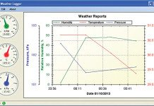 1001 free electronics projects ideas for engineers weather logger 1001 electronics projects for you solutioingenieria Images