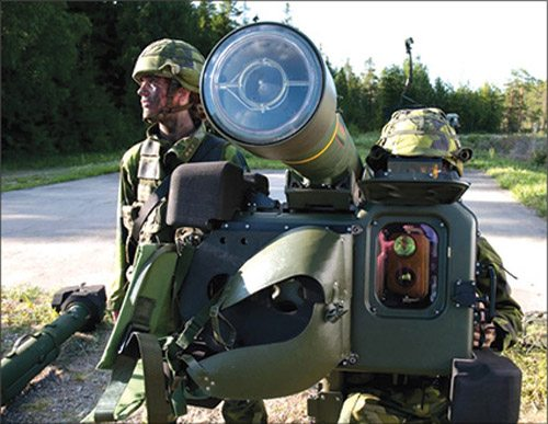 Precision-Guided Munitions: Guidance Techniques (Part 1 of 4