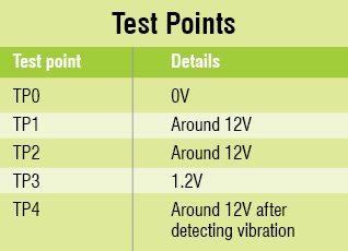 CA8_Test_Point