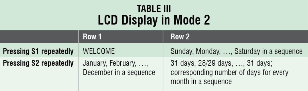CDC_Table-3