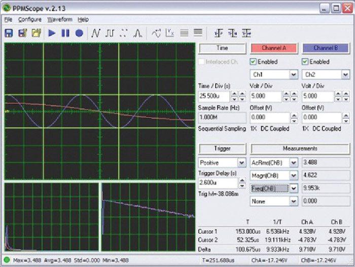 Fig. 1: Screenshot of PPMScope