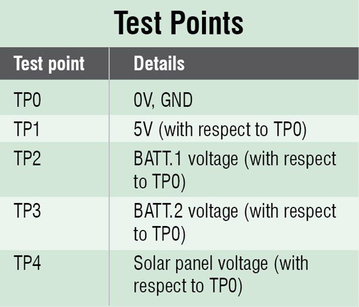 D75_Test