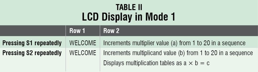 E9Z_Table-2