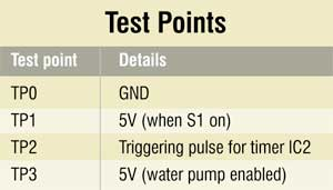 EB8_test-points