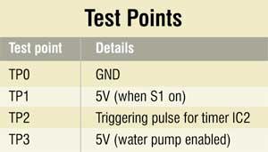 EB8_test-points