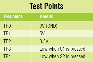 ECC_Test