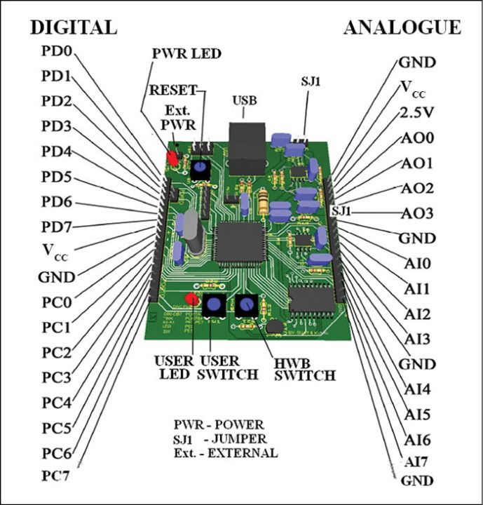 Fig. 6: The author's assembled board with input and output pin details