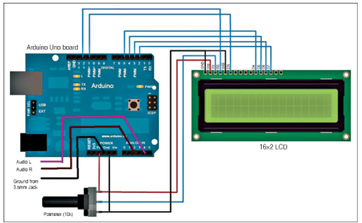 Arduino Based Audio Meter | Full Project Available with