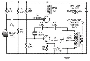 short wave am transmitter electronics for you rh electronicsforu com powerful am transmitter circuit diagram am transmitter circuit diagram for mini project