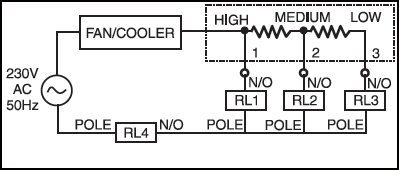Fig.3 Modified arrangement for speed control