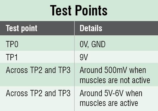 248_Test_Point