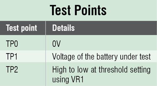 283_Test_Point