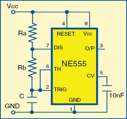 Fig. 5: Astable mode of 555 timer