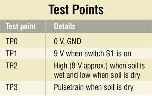 2E6_test-point
