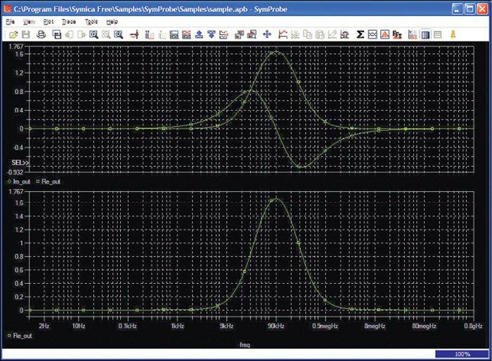 Fig. 3: Waveform viewer and analyser, SymProbe