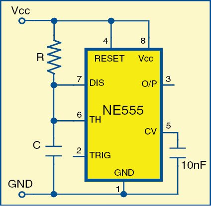 Fig. 3: 555 timer in monostable mode