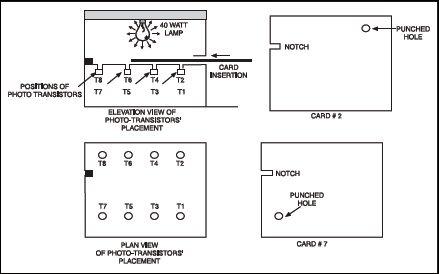 48Z_electronic-card-system-_-efy (1)