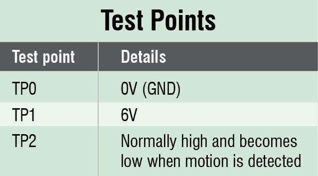 4B9_Test
