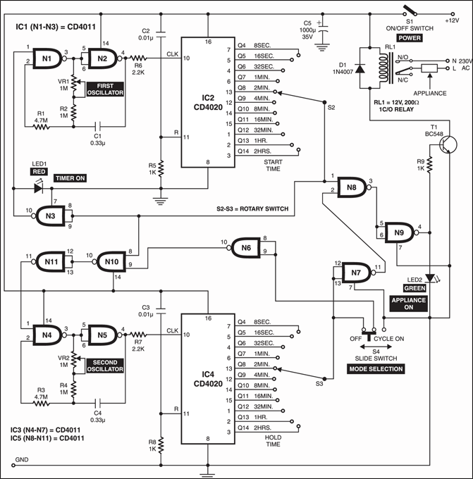 Programmable Timer for Appliances | Detailed Circuit Diagram