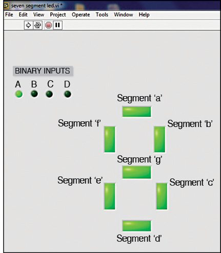 Simulating 7 Segment Display using LabVIEW | Source Code Available