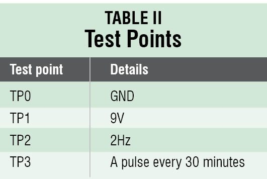 538_Table_2